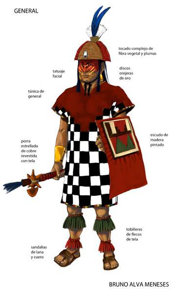 Купрієнко С. А. Військо імперії інків Тавантінсуйу: структура, склад, чисельність, стратегія, тактика, зброя та визначні полководці