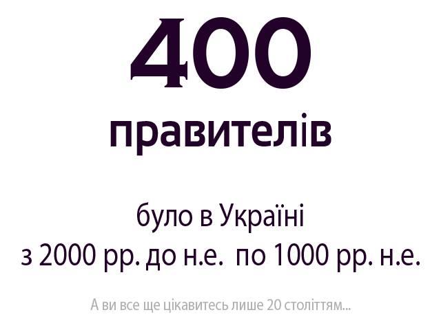 400 правителів України до Київської Русі