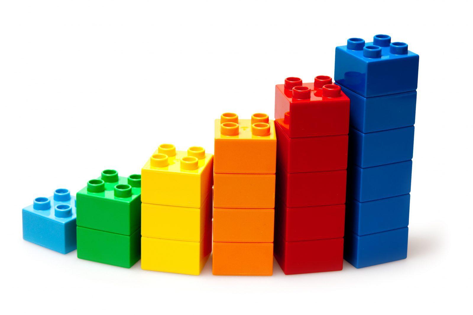 Блоки або модулі розвитку особистості